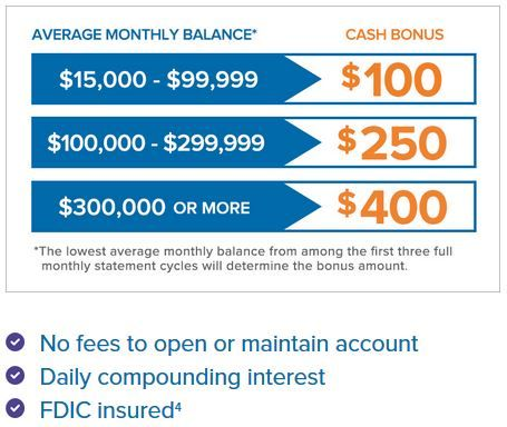 Check Out This Bank Offering A 400 Bonus On High Yield Savings Accounts High Yield Savings Savings Account Accounting