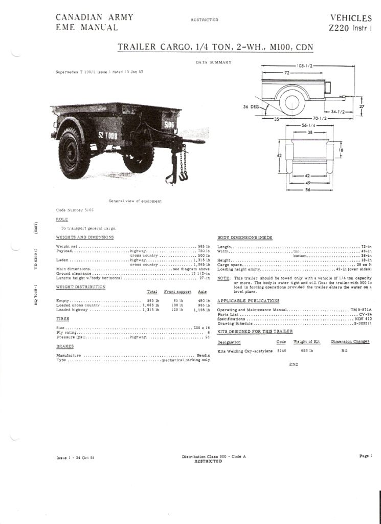 Dimensions For Cdn M101 Overland Trailer Ideas Jeep Offroad Overland Trailer