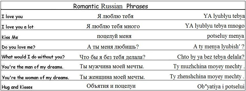 do you love me in russian