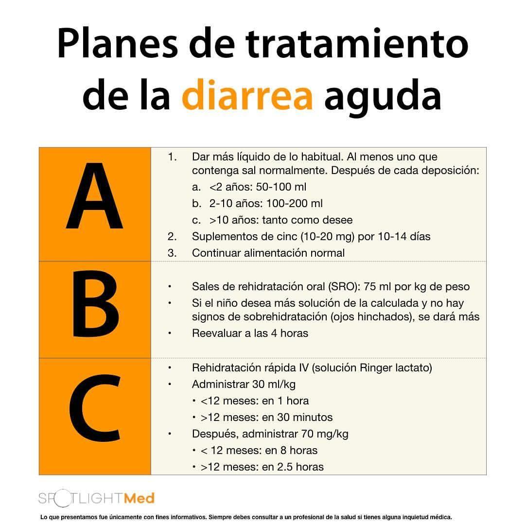 Plan A Plan B Plan C Meme