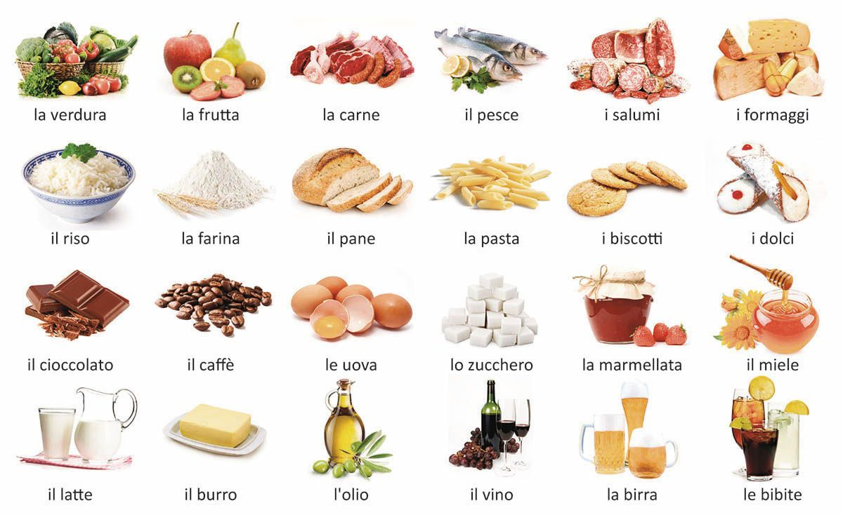 Italian Vocabulary List Food