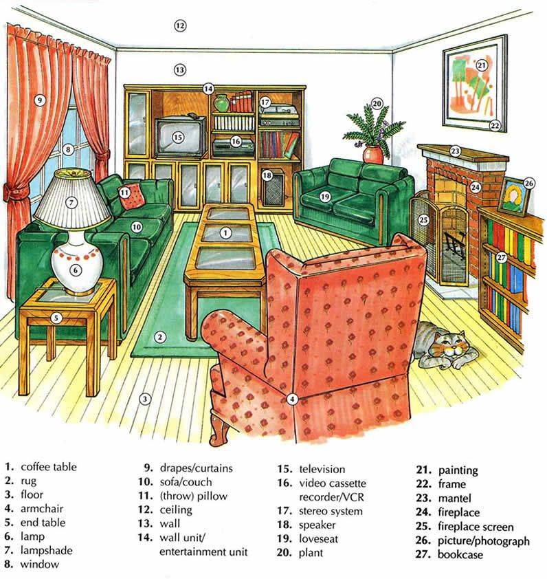 Learning the vocabulary for inside a living room using pictures ...