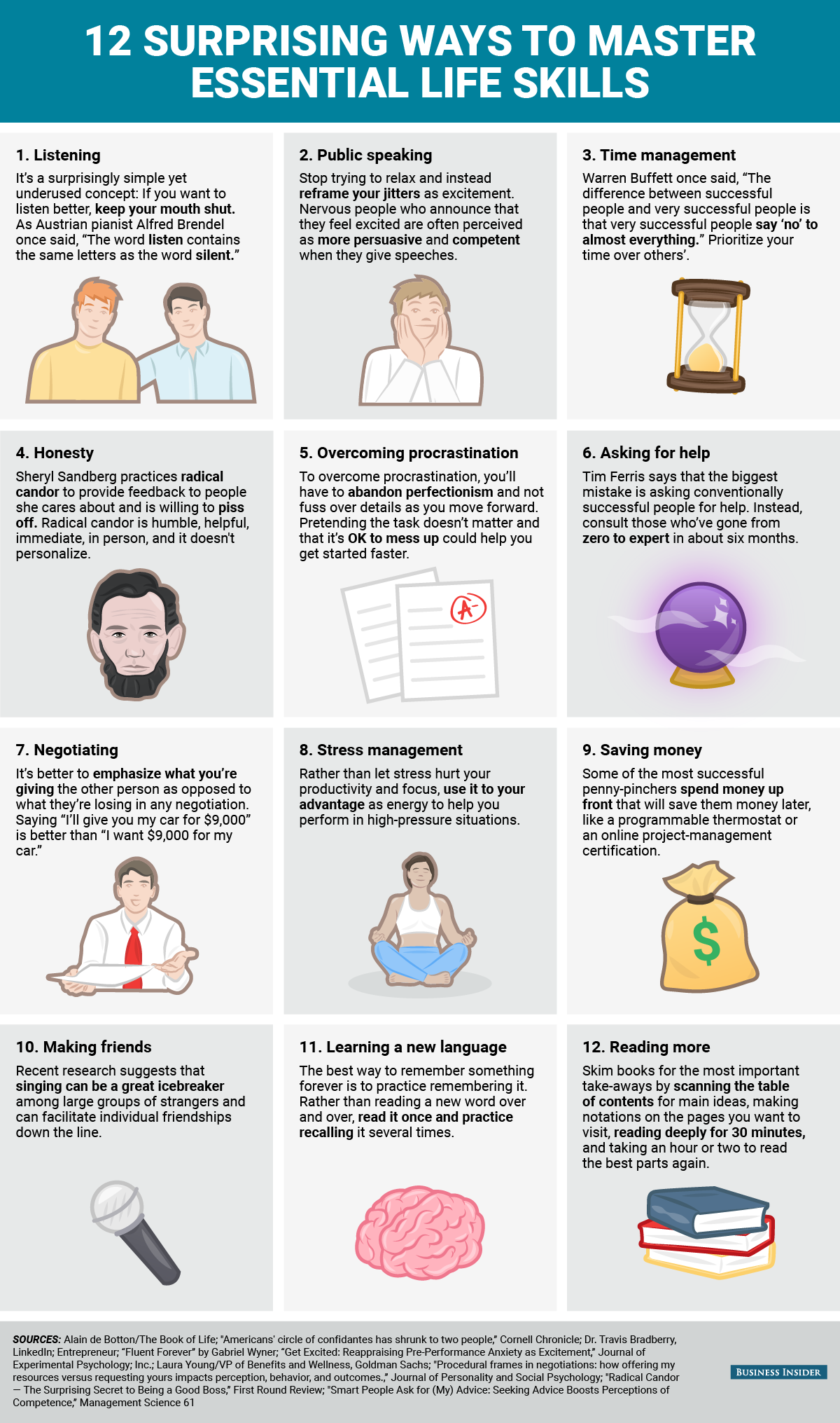 The Most Surprising Ways To Master 12 Essential Life