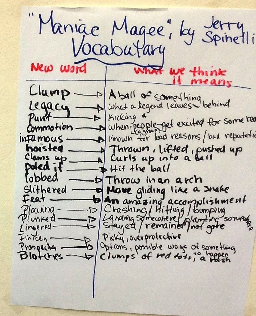 17 best images about tcfl reading writing charts 17 best images about tcfl reading writing charts context clues self assessment and reading response