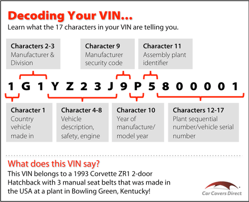 3 Ways To Get A Free Vin Check Before Buying A Used Car Vin Car