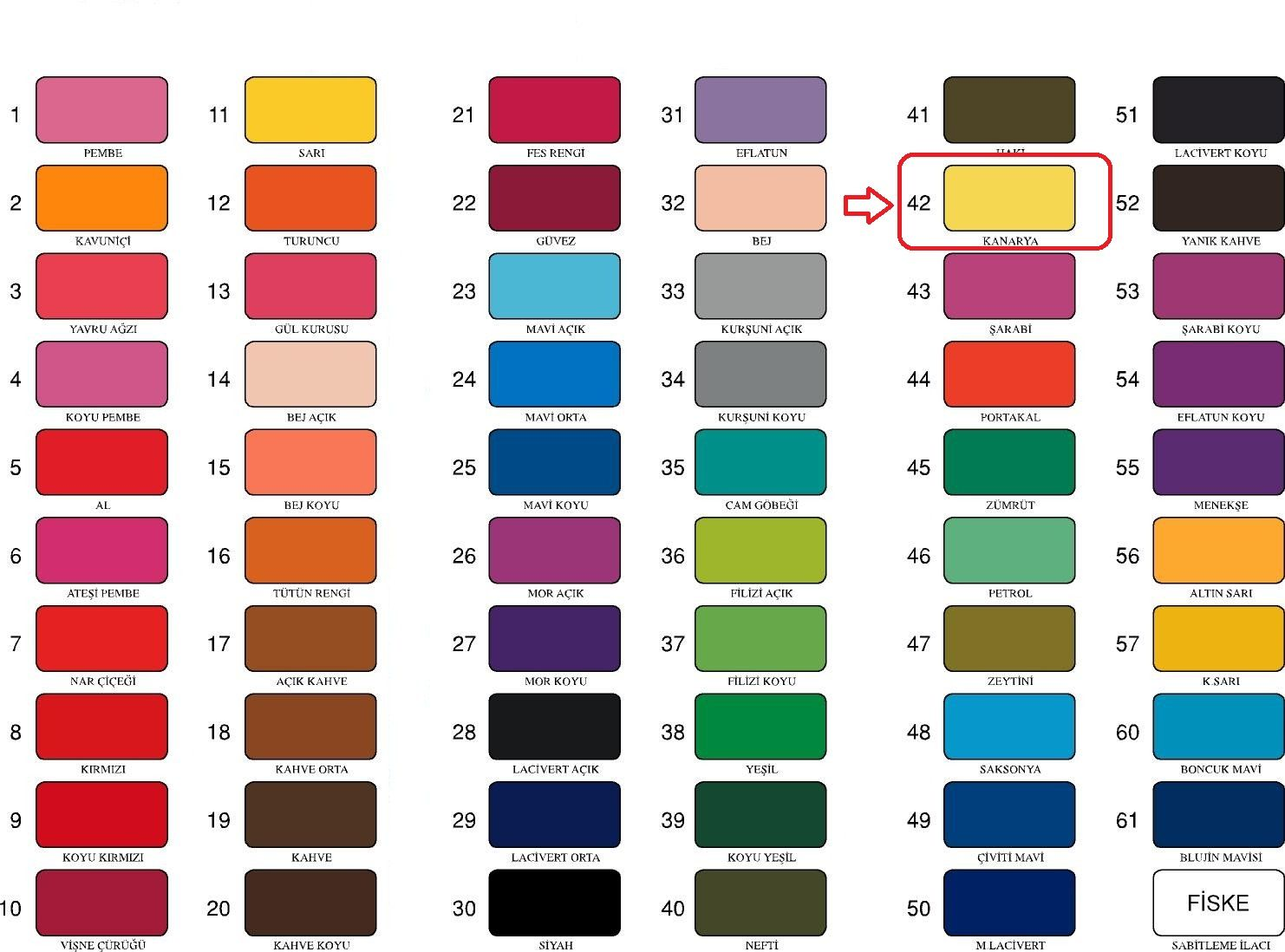 Kumas Renkleri Ve Isimleri Ile Ilgili Gorsel Sonucu Renkler Kumas Dugun Kurabiyesi