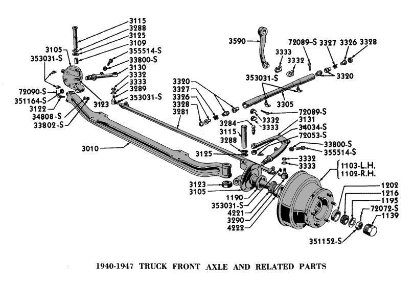 bilderesultat for ford f1 blueprints