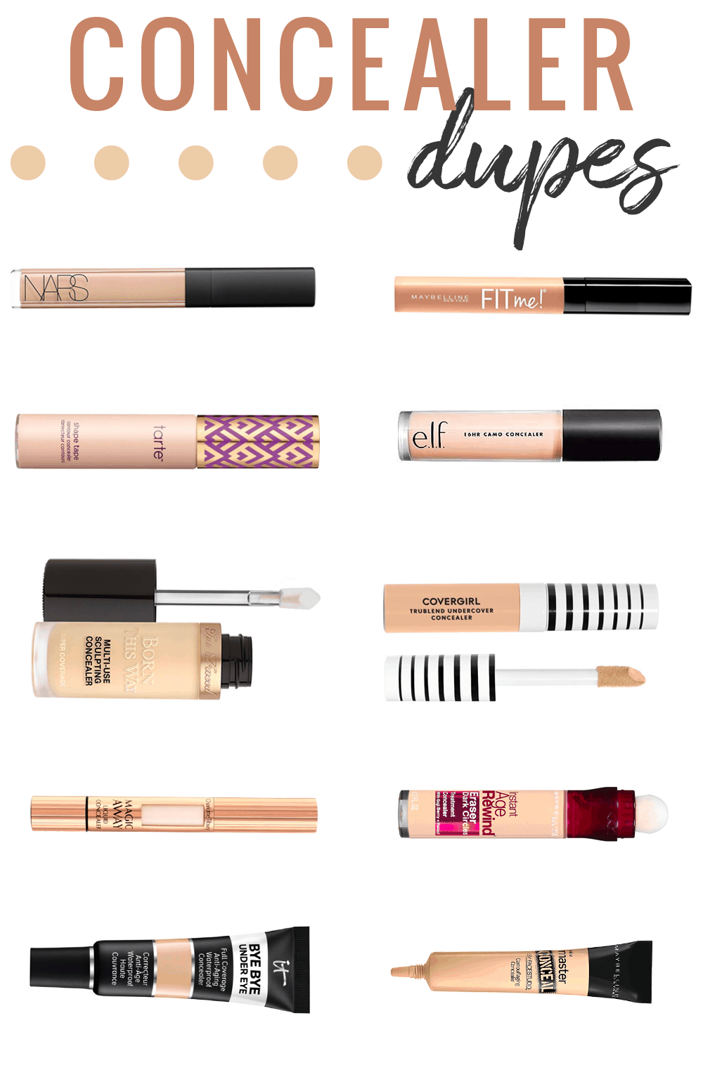 Houston beauty blogger Meg O. shares five drugstore concealer dupes - nars dupe, shape tape dupe, born this way dupe, charlotte tilbury dupe, and bye bye under eye dupe!