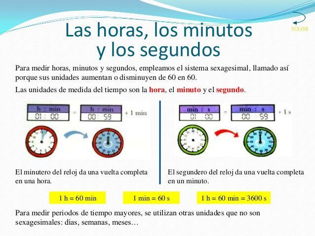 El reloj y las horas buscar con google matem ticas 3 - El tiempo getafe por horas ...