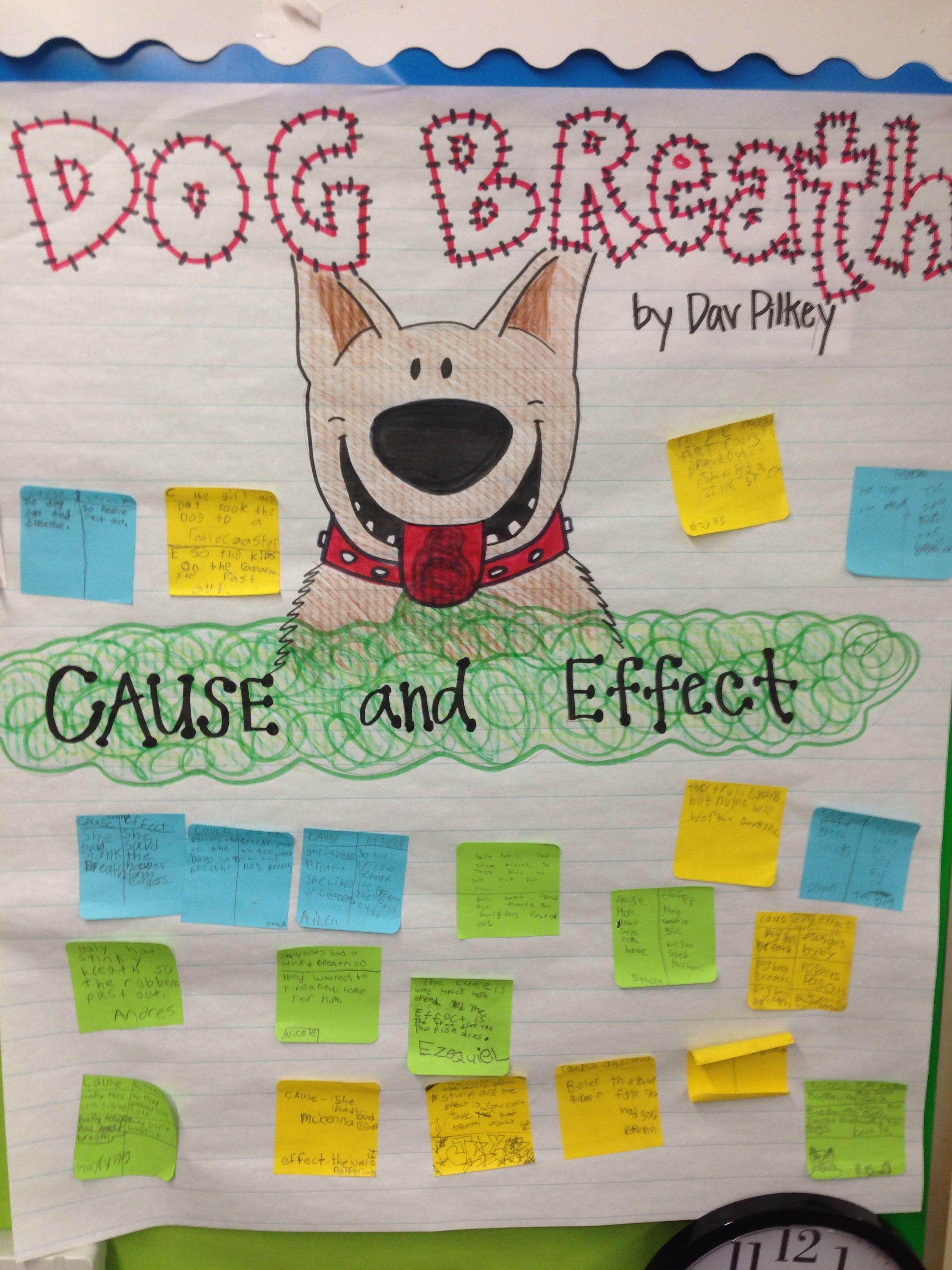 Dog Breath Cause Effect