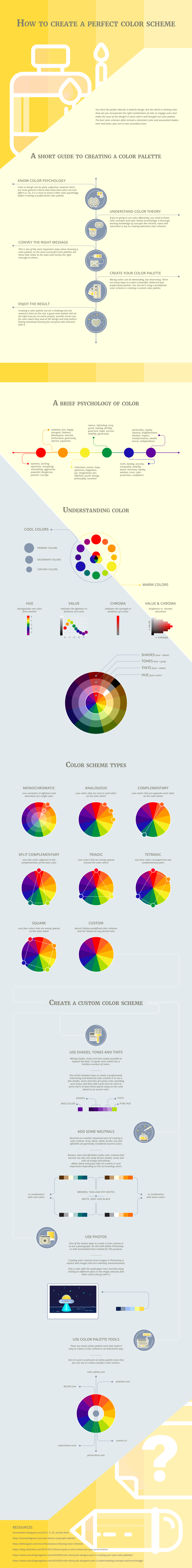 How to Create a Perfect Color Scheme [Infographic] | Esquemas de ...