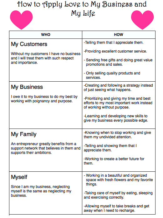 FREE printable worksheets and courses for Female Entrepreneurs – Customer Service Worksheets