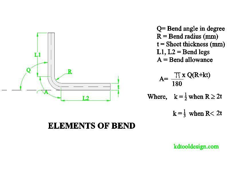 Elements Of Bend In 2020 Metal Bending Tools Metal Bending Bend