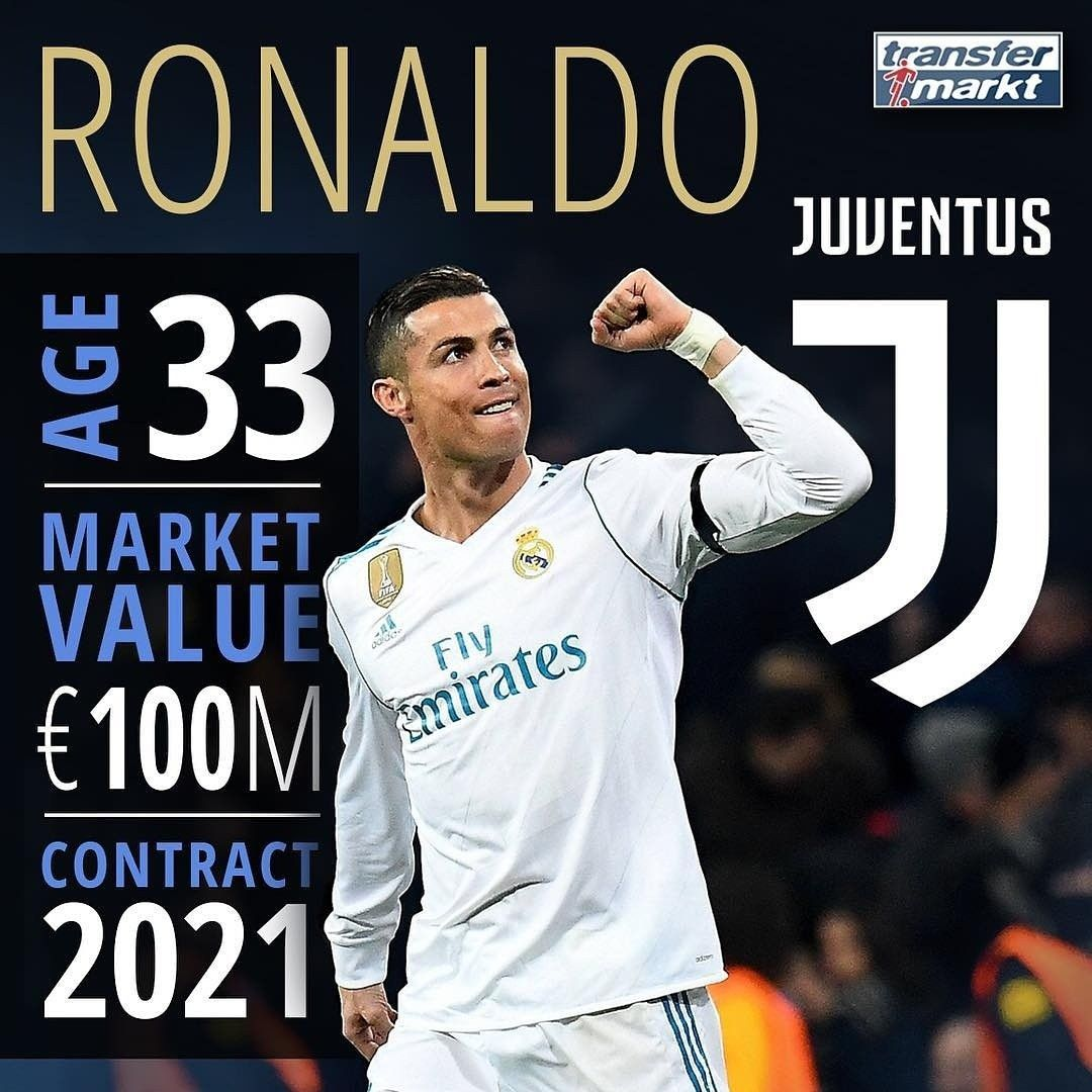 Will Cristiano Ronaldo Leave Real Madrid For Juventus Turin This Weekend What Do You Think About It