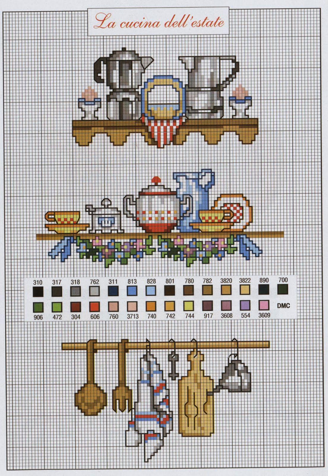Resultado de imagen de cocinas antiguas en punto de cruz patrones ...