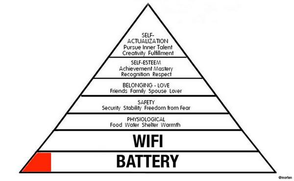 maslow and google Humans are motivated to satisfy five basic needs these needs are arranged in a hierarchy abraham maslow explains how we seek to satisfy these needs.