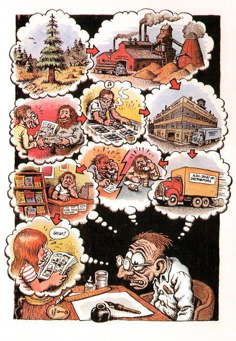 comic strip by robert crumb