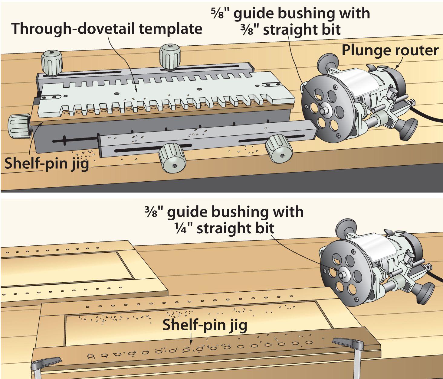 Like most people, I\'ve long used a simple perforated-hardboard ...