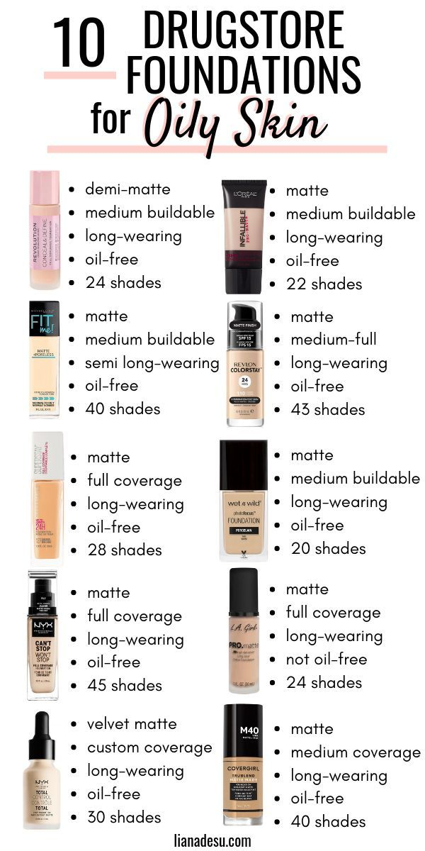 Photo of 10 Best Drugstore Foundations for Oily Skin: Stay Shine-Free All Day – liana desu