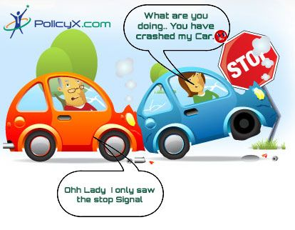 What Will Be Your Reaction In This Situation Get Insured With Best Car Insurance Online Car Insurance Best