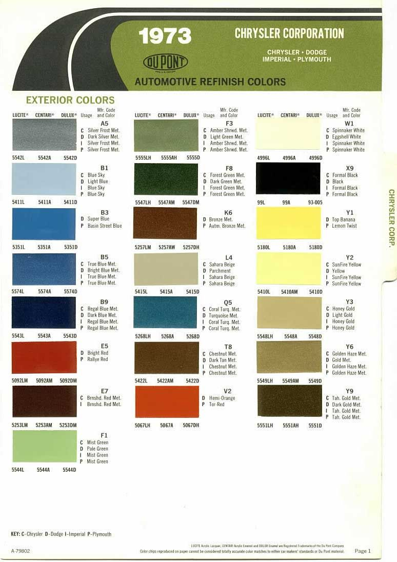 Automotive paint color codes 1973 chrysler imperial for Paint color codes for houses