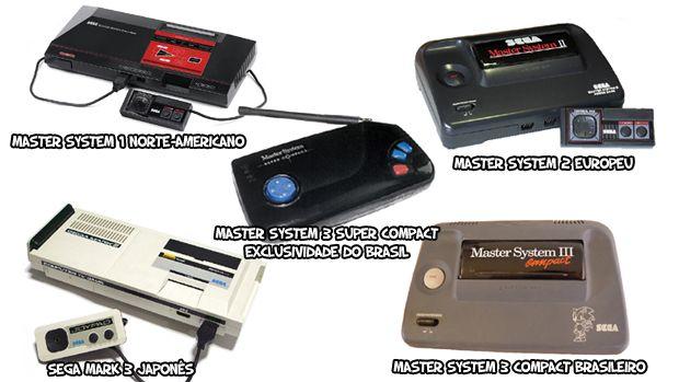 Master system x nes veja a comparao entre os consoles 8 bits gaming master system x nes veja a comparao entre os consoles 8 bits publicscrutiny Gallery