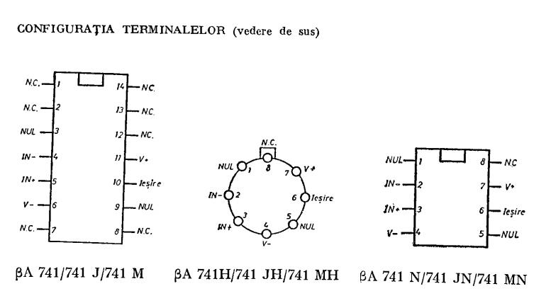 Grupa 11 din tabelul periodic - Wikipedia