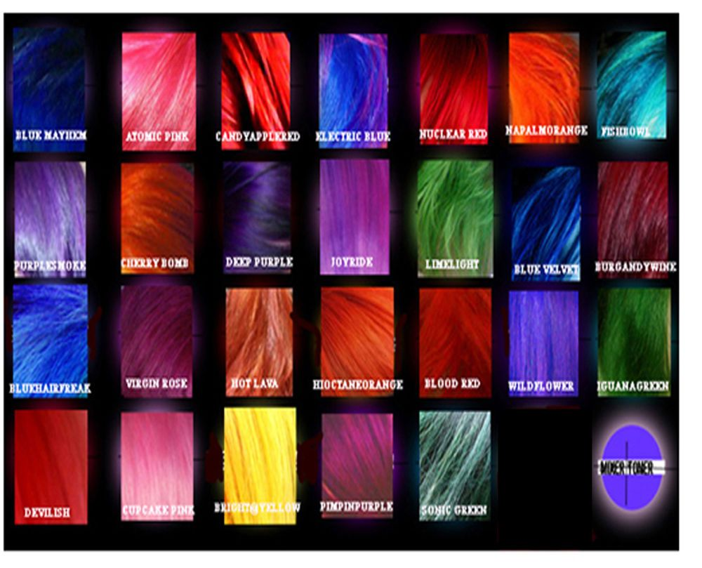 Pin By Trinity Donofrio On Hair Colors Pinterest Hair Coloring