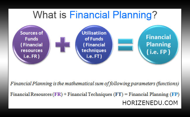 Financial Planning Definition Tools Objective For Business Financial Planning Personal Financial Planning Financial