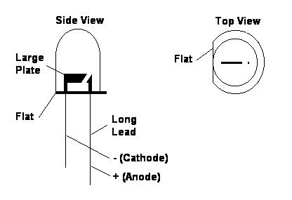Led Pin Diagram - Wiring Diagram Data Schema  Pin Led Wiring Diagram on 4 pin trailer diagram, 4-way trailer light diagram, 4 pin led connector, led connection diagram, 4 pin led lighting, 4 pin trailer wiring, relay diagram, 4 pin led retrofit, 12v switch diagram,