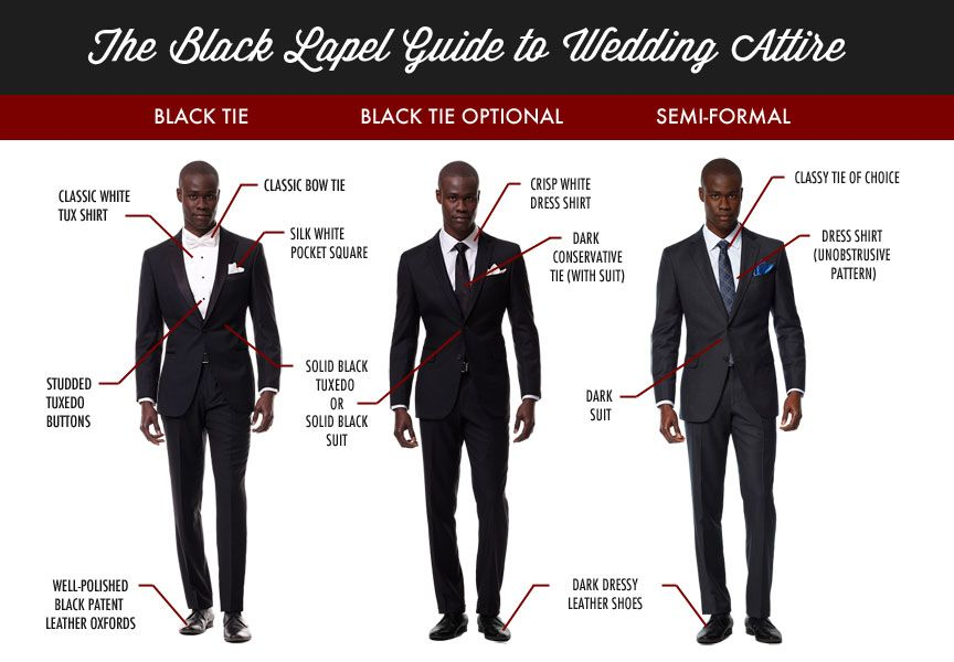 Dress Codes Guide Black Tie Black Tie Optional Semi Formal