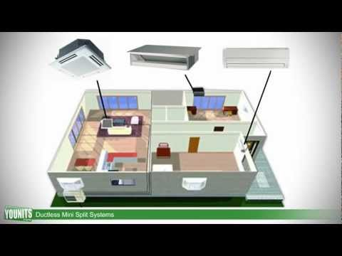 How Ductless Mini Split Systems Work Single Multi Zone