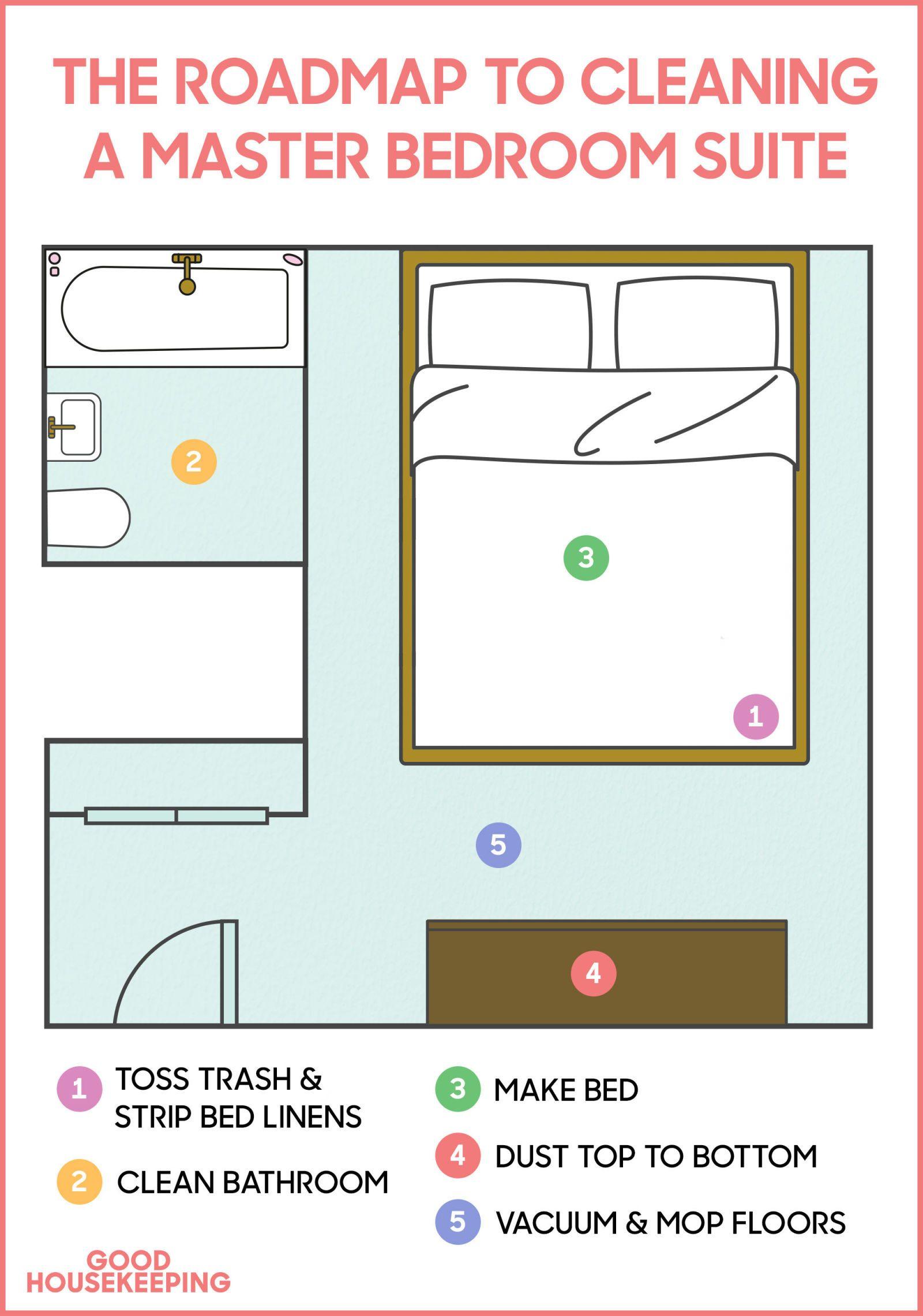 best 25  hotel housekeeping ideas on pinterest