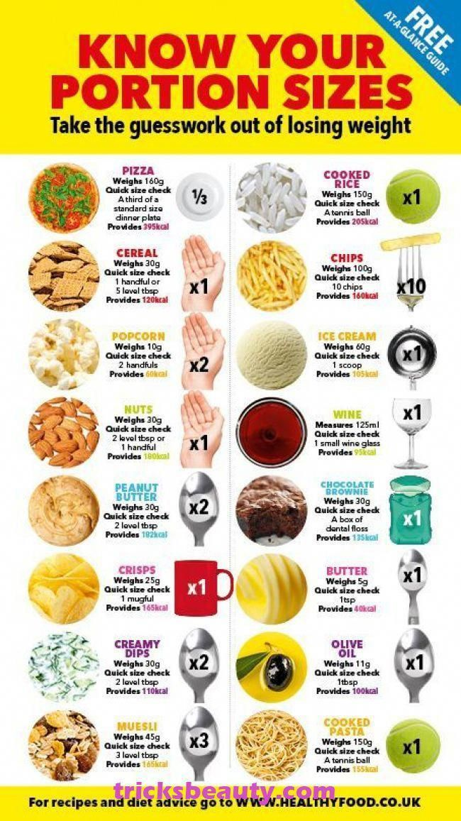 Pin On Simple Diet Plan A Must Read