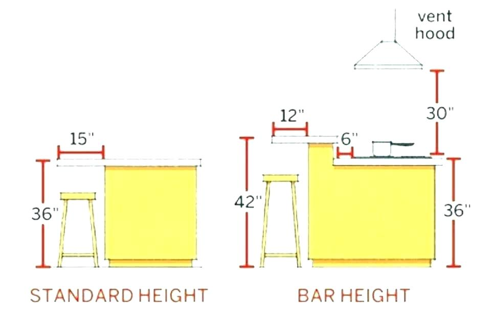 Standard Bar Height Metric Standard Height Bar Counter Bar Counter Standard Heig B In 2020 Kitchen Island Dimensions Kitchen Island With Seating Island With Seating