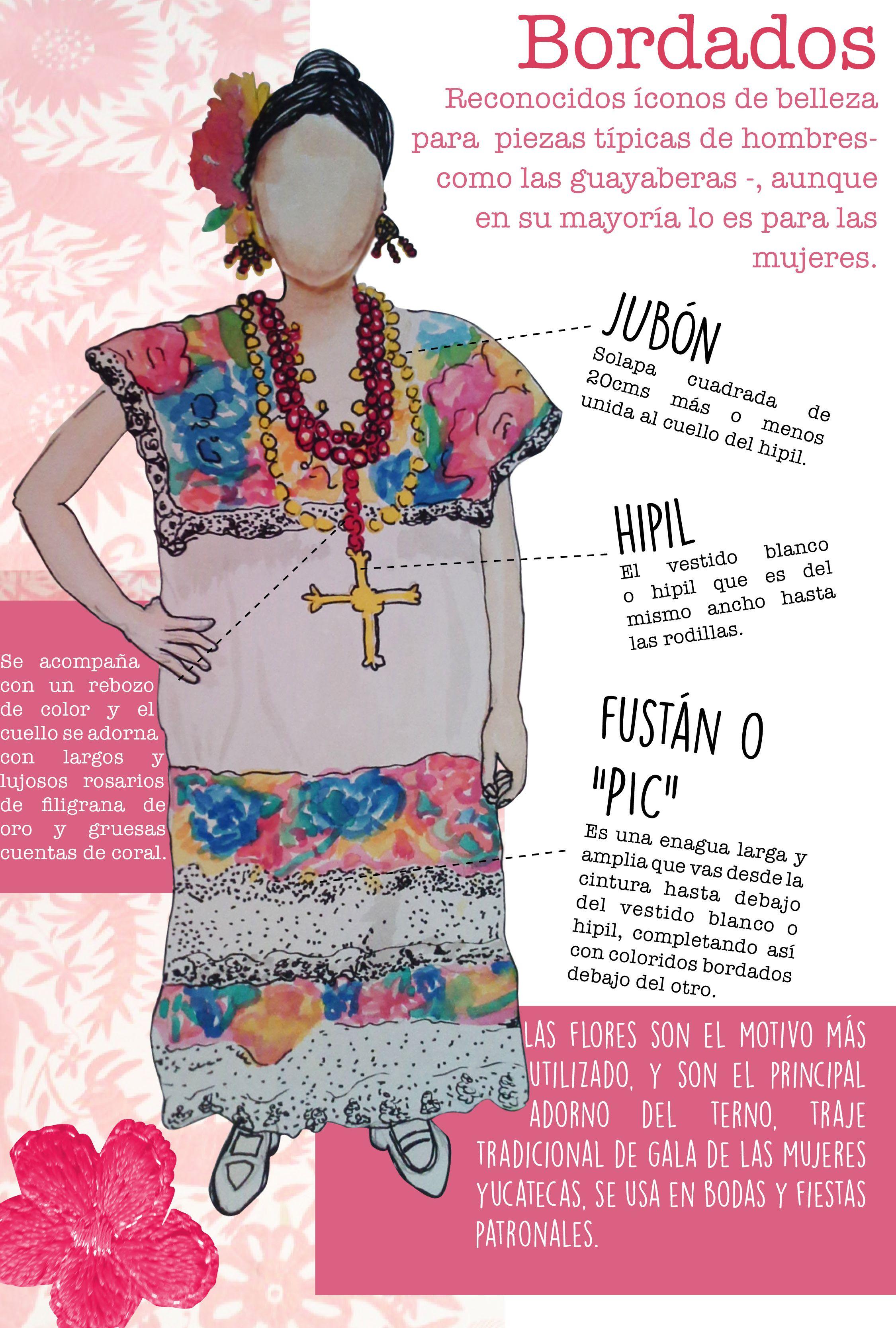 Bordados Artesanales De Colores En El Vestir En Yucatán En
