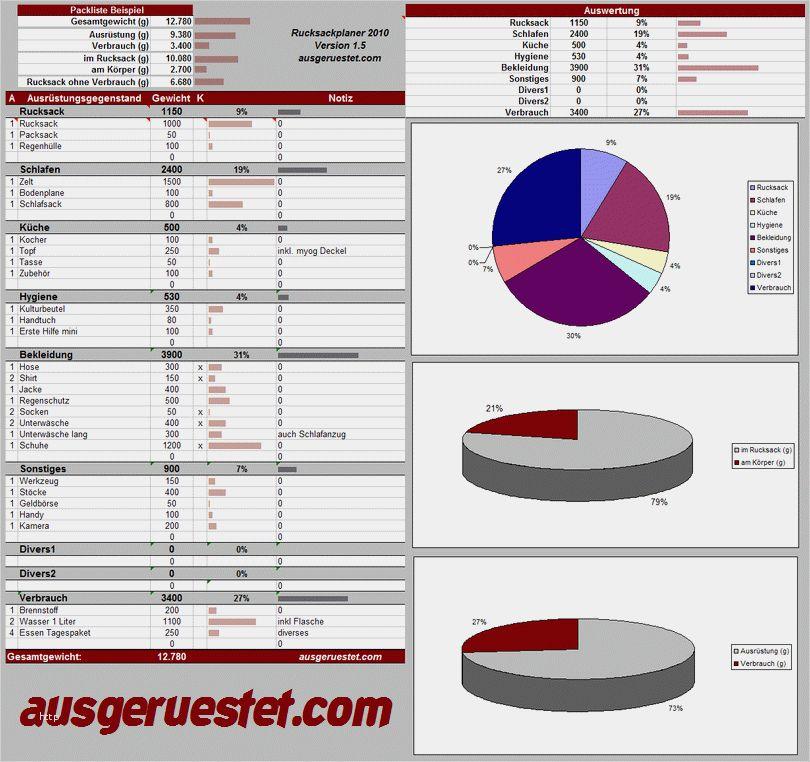 37 Luxus Adressliste Excel Vorlage Bilder In 2020 Excel Vorlage Vorlagen Businessplan Vorlage