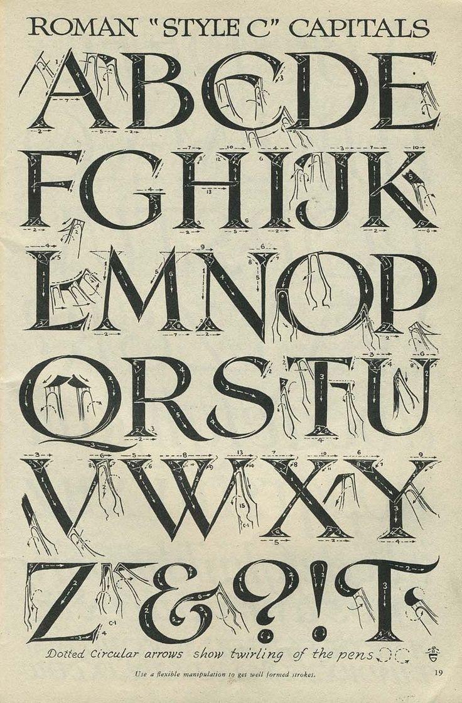 roman style capitals _______________________________