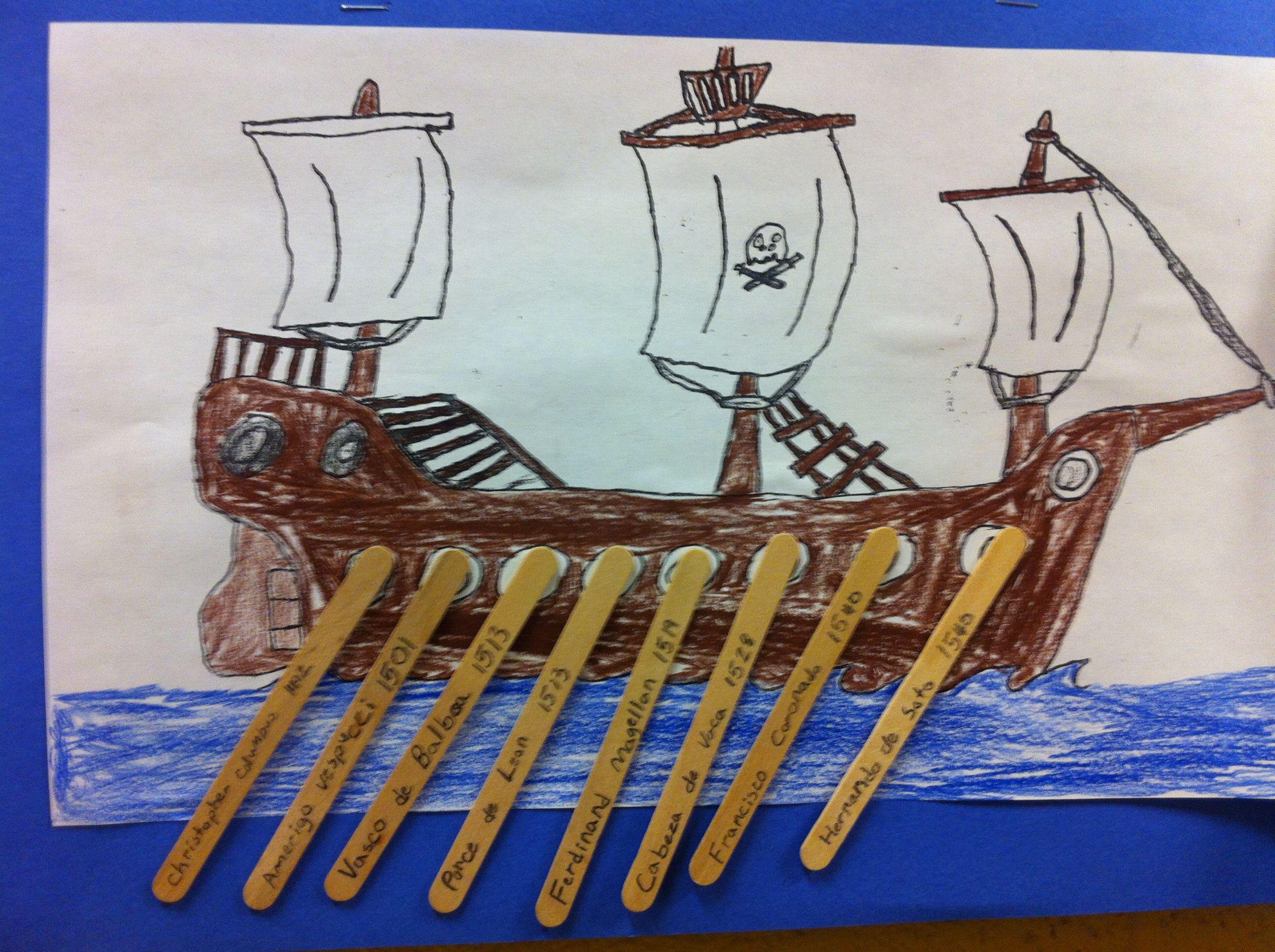 Mayflower Timeline