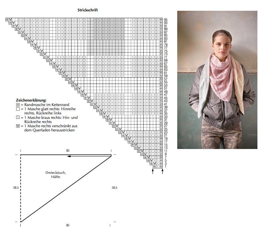 Photo of Shades of Merino Cotton Shawls – Free pattern