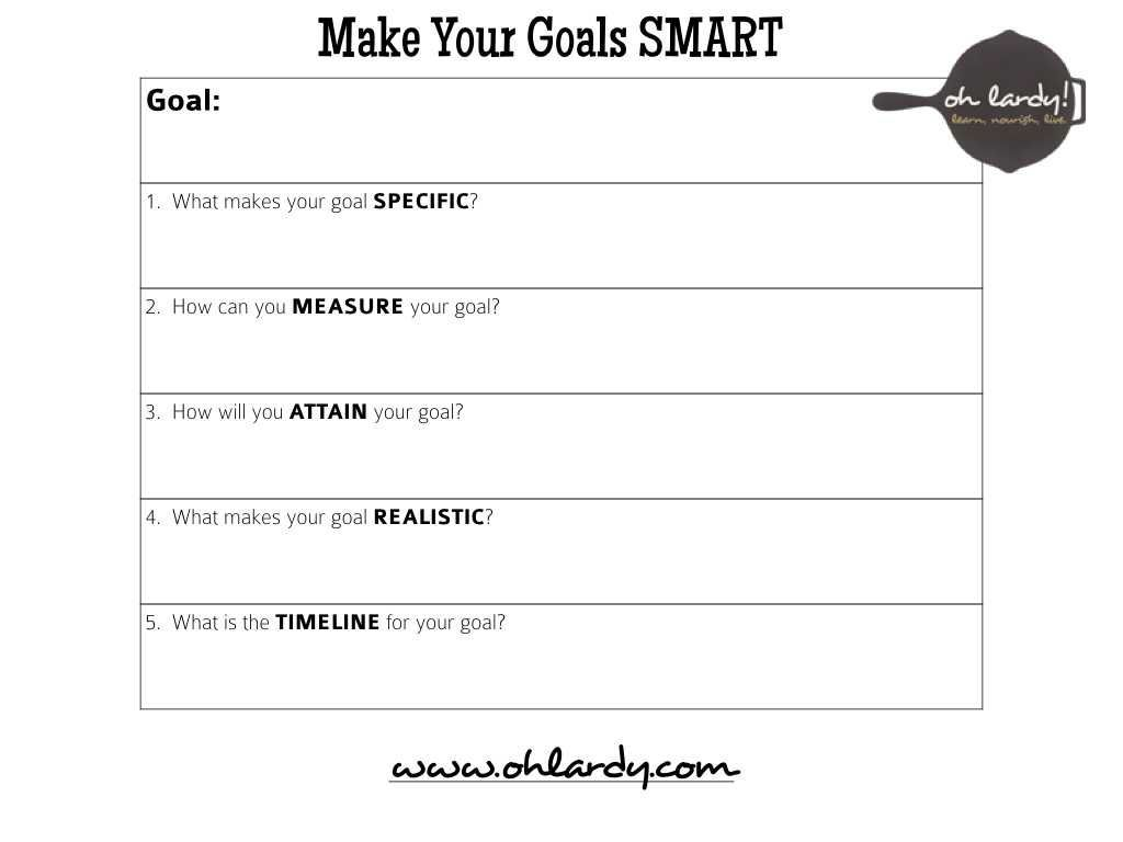 Free Leadership Worksheets As Well As Smart Goal Setting