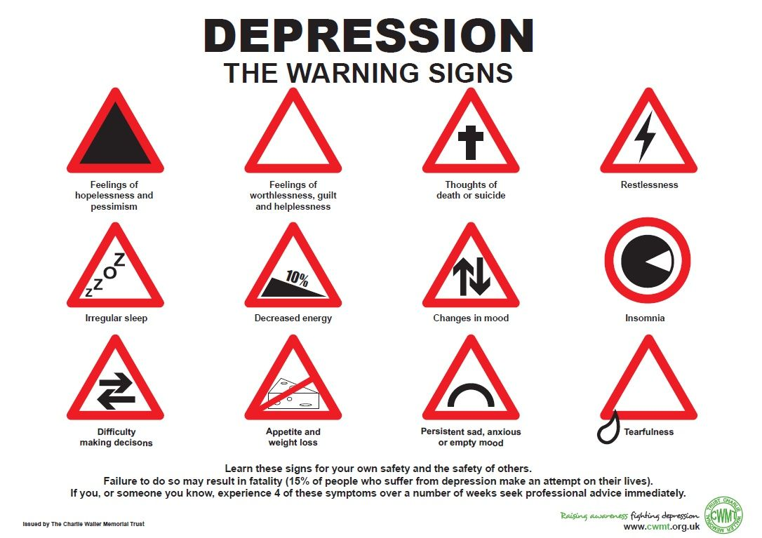 best images about depression wolverhampton 17 best images about depression wolverhampton health and search