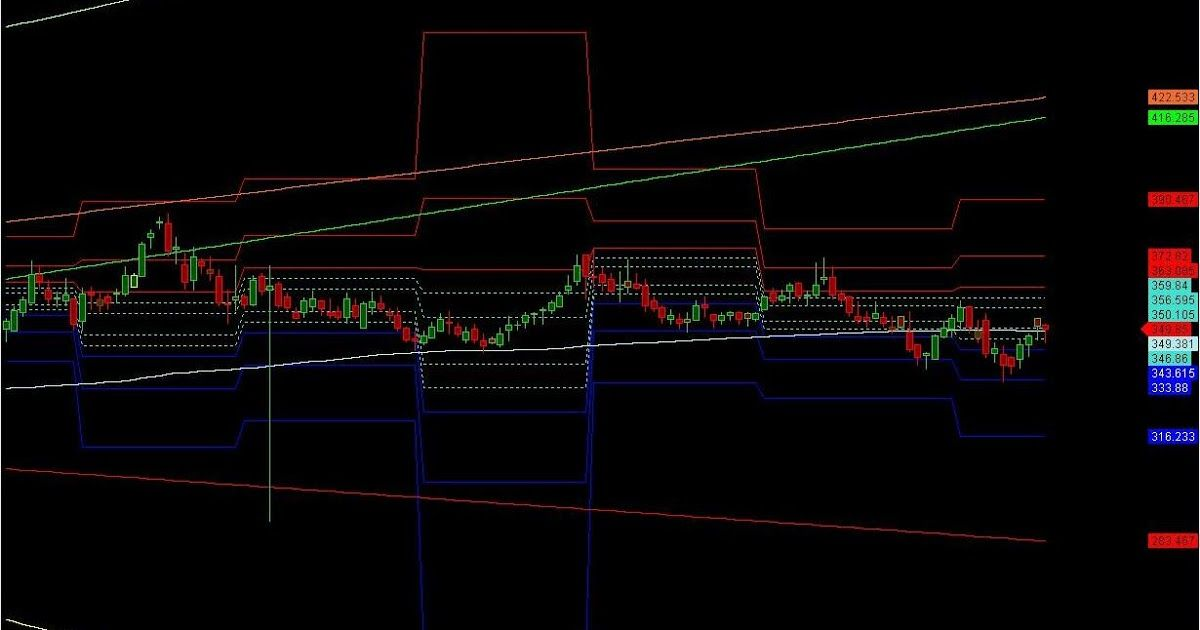 Coal india stock price forecast stock prices coal india
