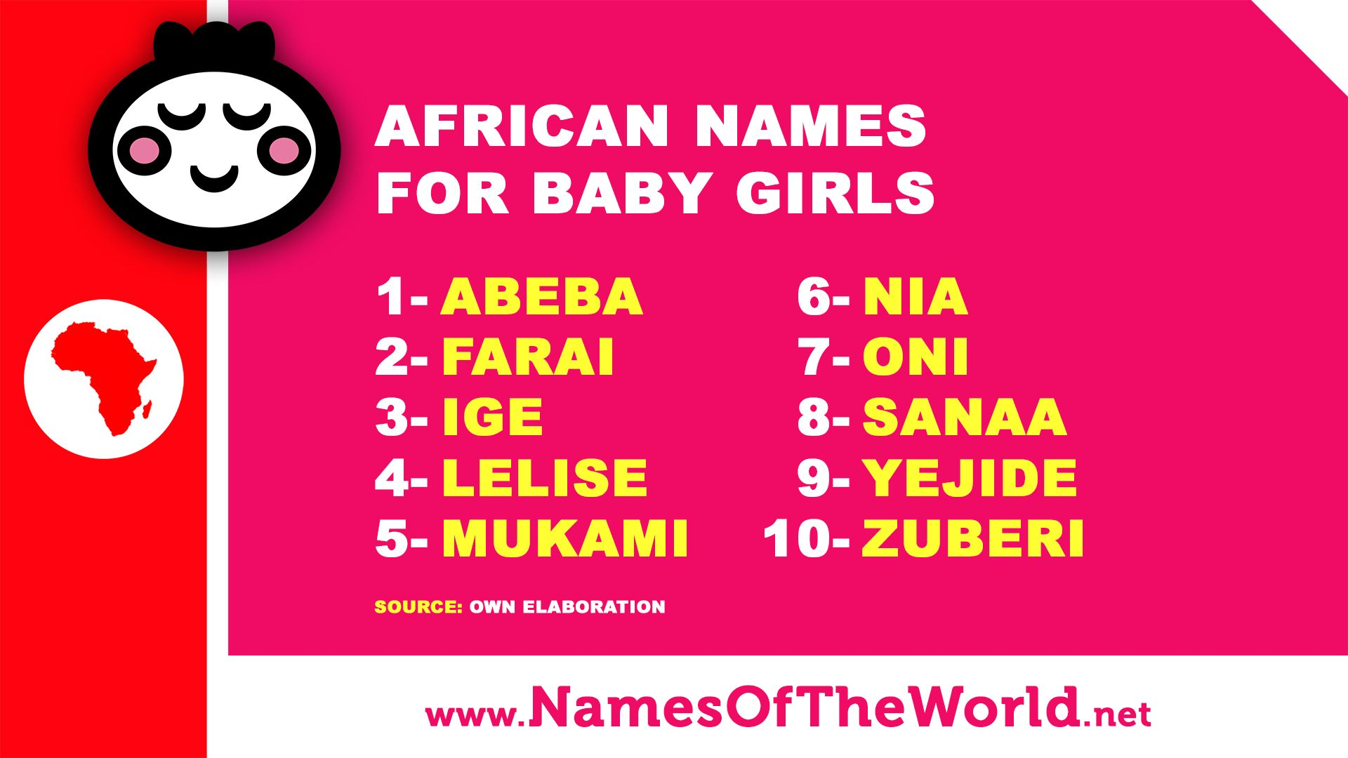 African names for baby girls. More names and their