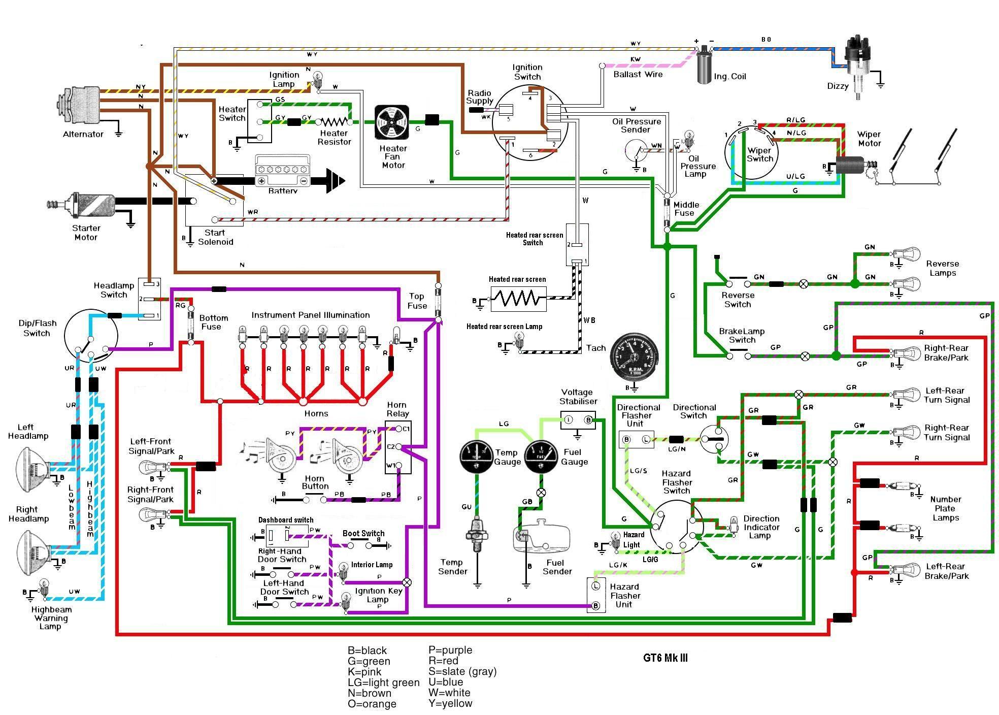 Gt6mkiiiwiring Jpg 1968 1408 Electrical Circuit Diagram