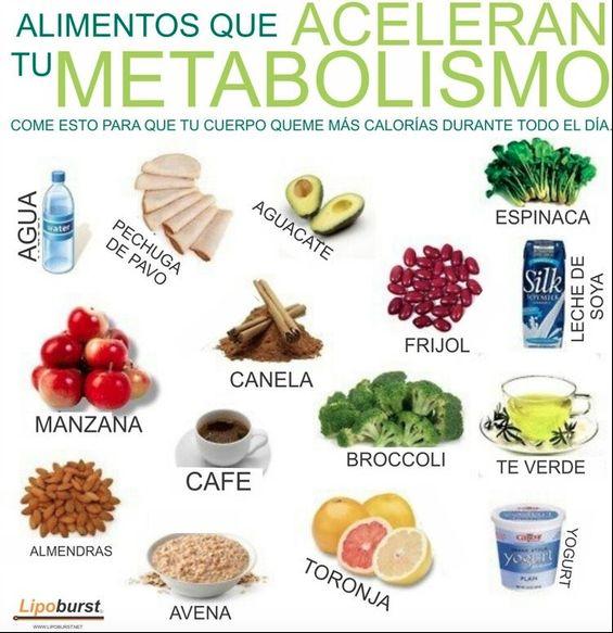 Trucos Para Acelerar Tu Metabolismo Y Bajar De Peso Yg Alimentos Fitness Alimentos Saludables Alimentos