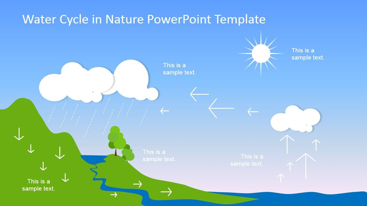 Water cycle powerpoint template cycle process powerpoint water cycle powerpoint template toneelgroepblik Image collections