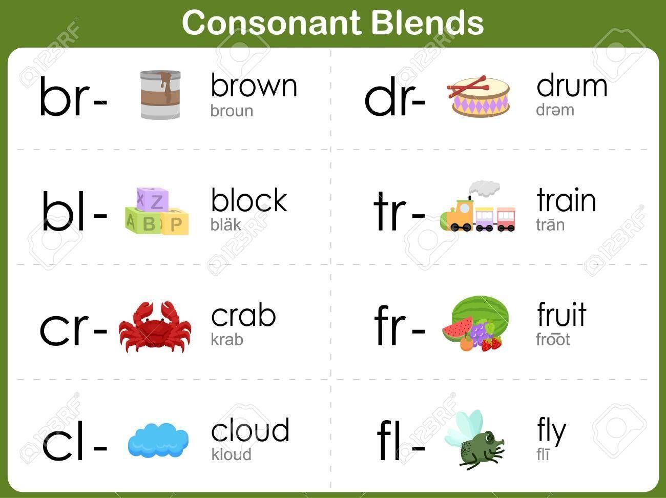 Consonant Blends In Consonant Consonant Blends In