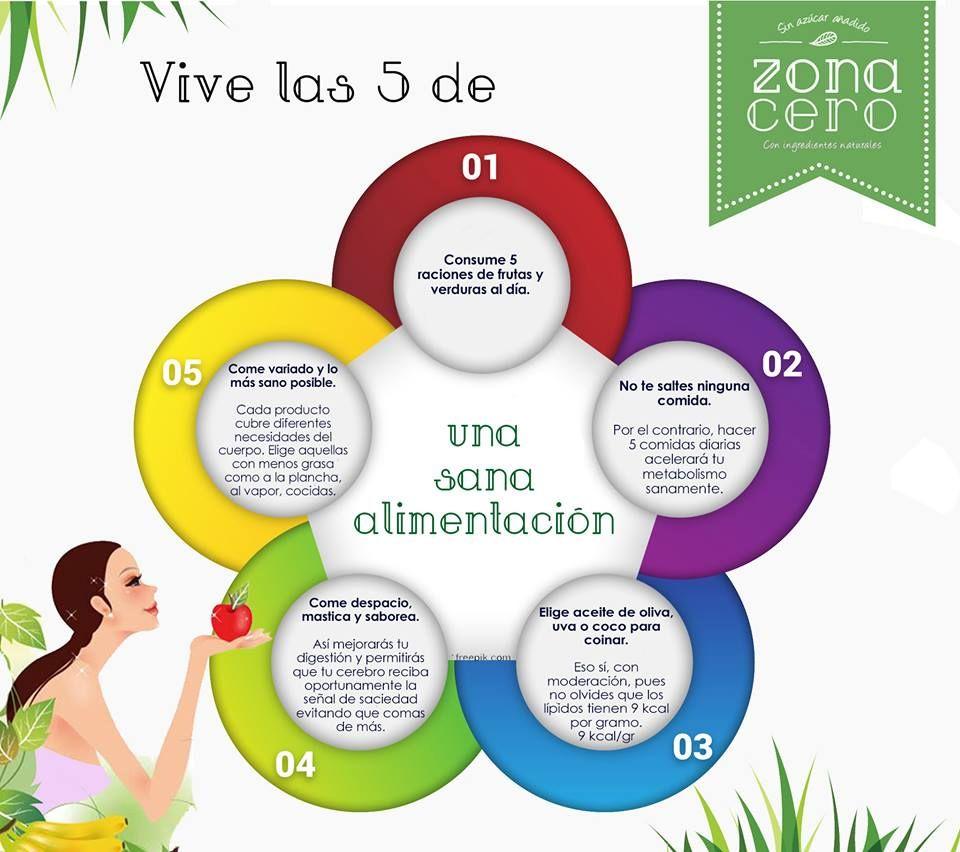 #Las5deZC ¡Síguelas y empieza a vivir y disfrutar la Zona Cero! Dale equilibrio y armonía a tu día.