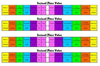 Decimal Place Value Desk Chart  Math Matters    Search